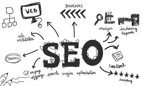 Posicionamiento web: atraer y retener a posibles clientes